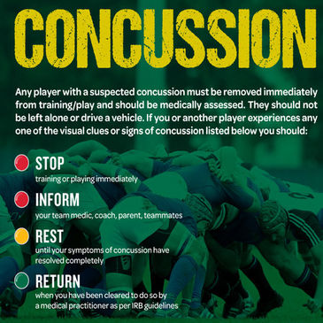 The IRFU's Concussion awareness poster