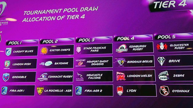 Draws Made For Next Season's European Tournaments