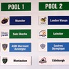 The completed pools showed just how tough next season's Heineken Cup will be for the provinces