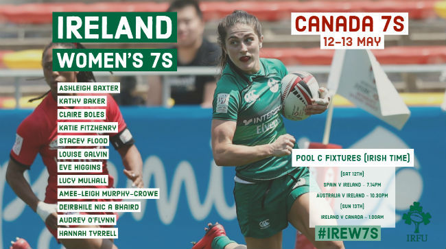Ireland Women's Sevens Squad Confirmed For Canada 7s