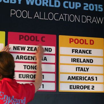 Ireland have been drawn in Pool D for England 2015