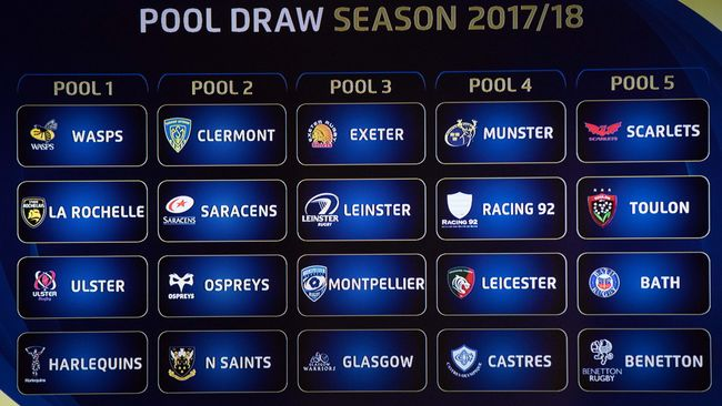Provinces To Face Familiar Foes In Champions Cup Pools